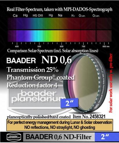 BP2458321 -- Filtro neutro ND