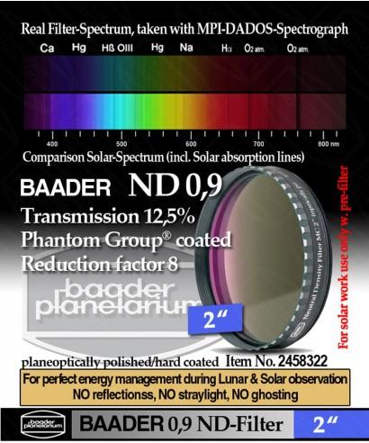 BP2458322 -- Filtro neutro ND