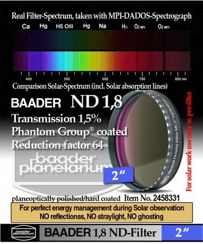 Filtro neutro ND -- BP2458331