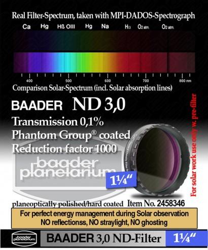 "Baader Filtro Neutro ND da 1¼"" (31.8mm) -- BP2458346"