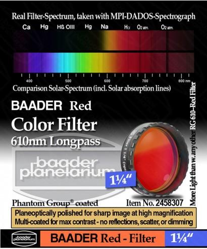 BP2458307 -- Filtro Rosso