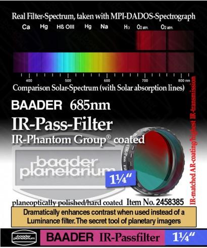 Filtro IR-Pass -- BP2458385
