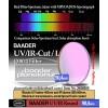 Filtro UV/IR-Cut
