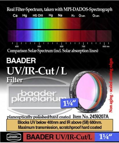 BP2459207A -- Baader Filtro UV/IR-Cut