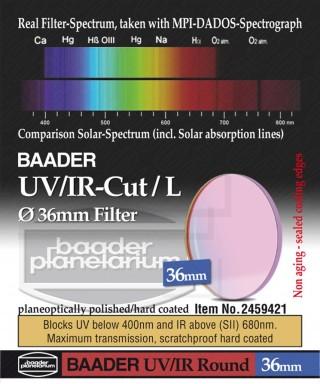 Filtro UV/IR-Cut -- BP2459421