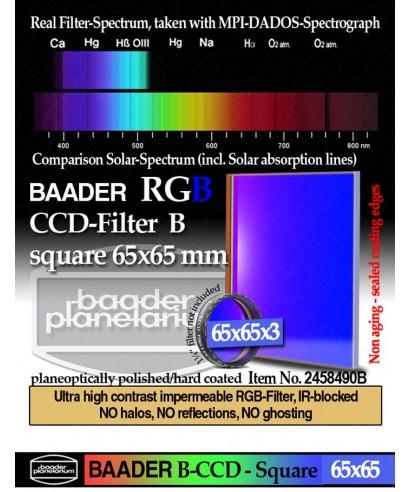 BP2458490B -- Filtro Blu