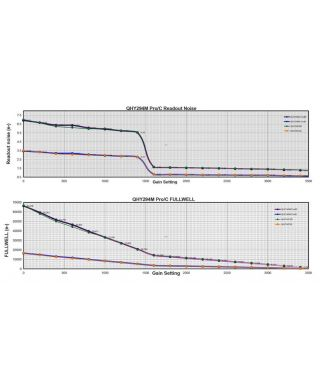 """Lunatico Nastro riscaldante ZeroDew per tubi ottici 9""""/10"""" OTA - USB Version -- ACIZD9PUSB"""
