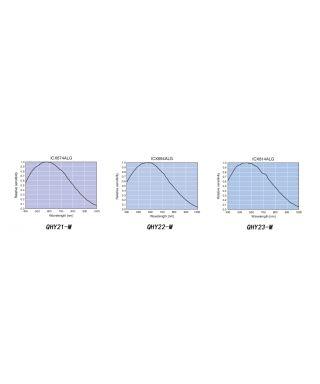 "Farpoint Vixen - Placca a coda di rondine EQ5 per telescopio Meade 12"" SC o ACF -- FVM12-as"