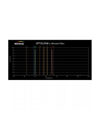 KIT ZWO ASI462MC color con filtro ZWO IR 850nm Pass Filter